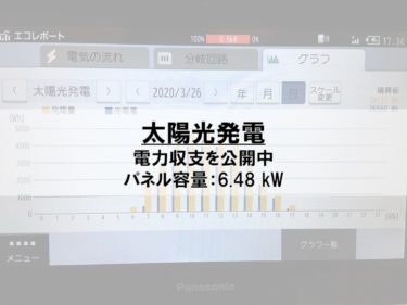太陽光発電(ほぼ毎日更新)