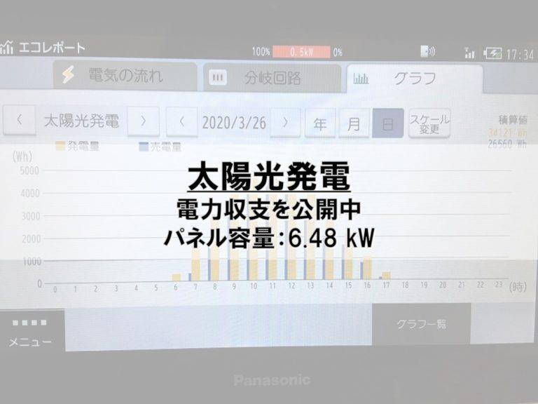 太陽光発電_電力収支を公開中_パネル容量:6.48kW