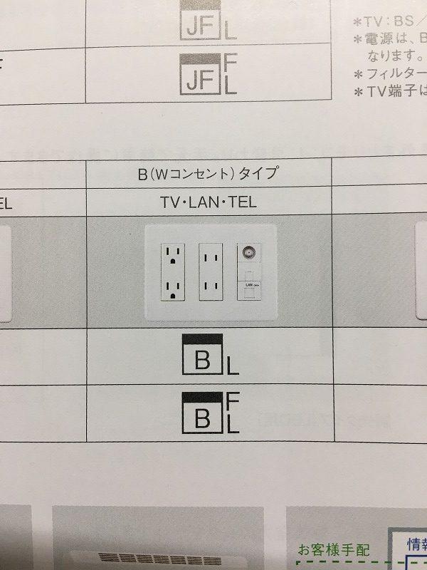 BタイプBS・U+LAN+TEL+Wコンセント